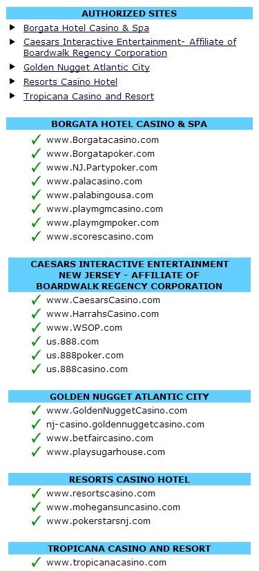 Regulated online casinos in New Jersey